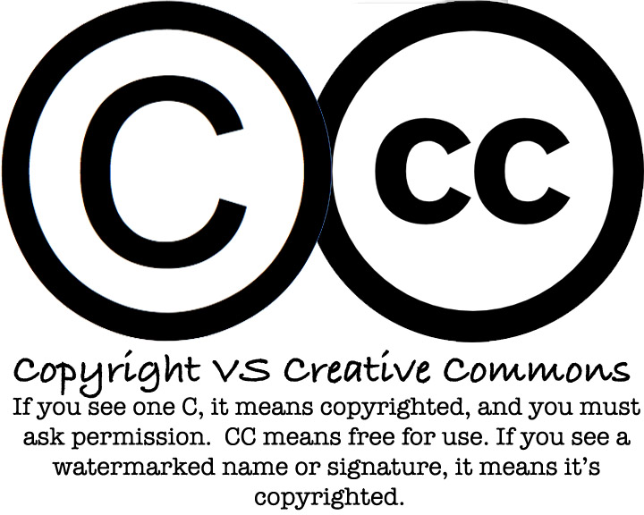 copyright vs cc icons